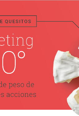 estrategia marketing B2B