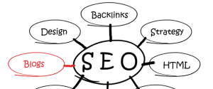 SEO para blogs corporativos